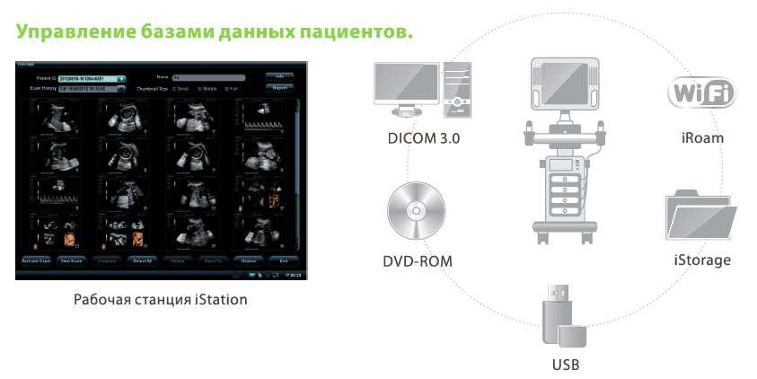 DCN3 iStation